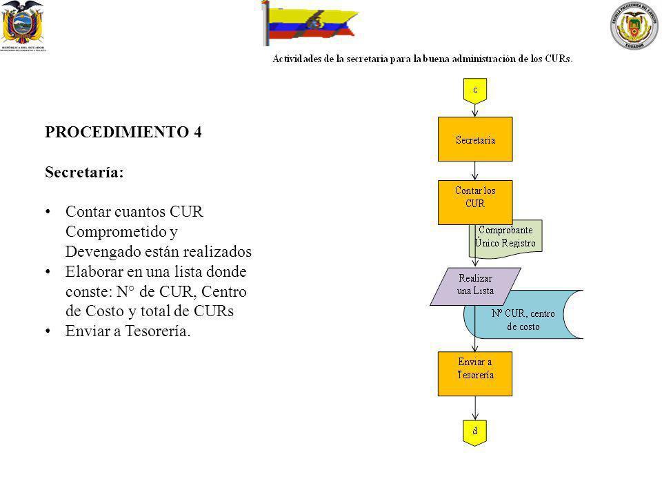 PROCEDIMIENTO 4 Secretaría: Contar cuantos CUR Comprometido y Devengado están realizados.