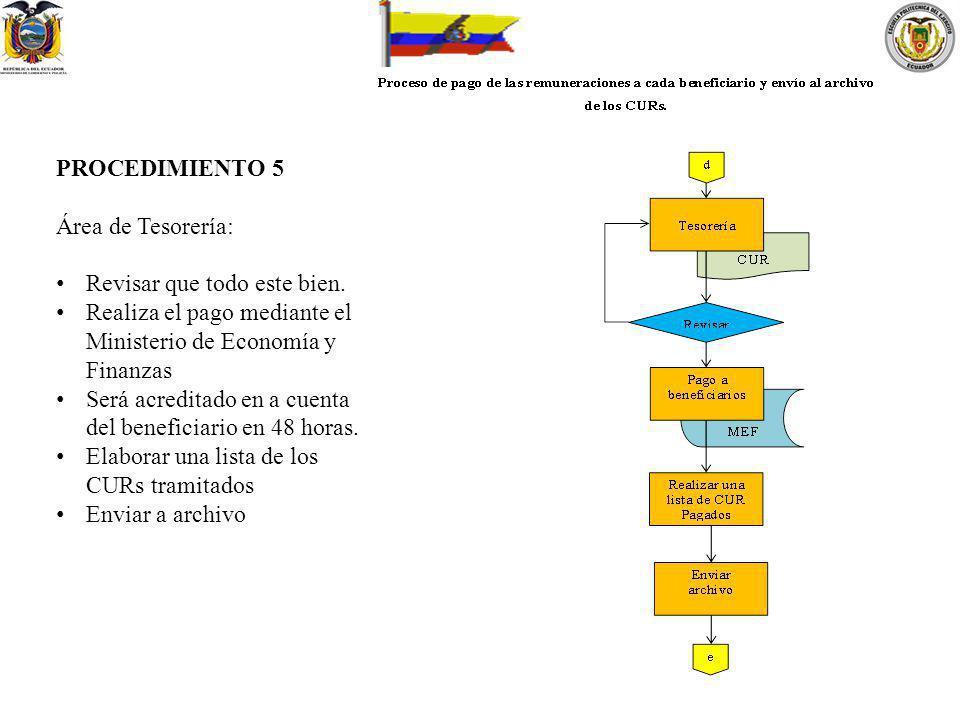 PROCEDIMIENTO 5 Área de Tesorería: Revisar que todo este bien. Realiza el pago mediante el Ministerio de Economía y Finanzas.