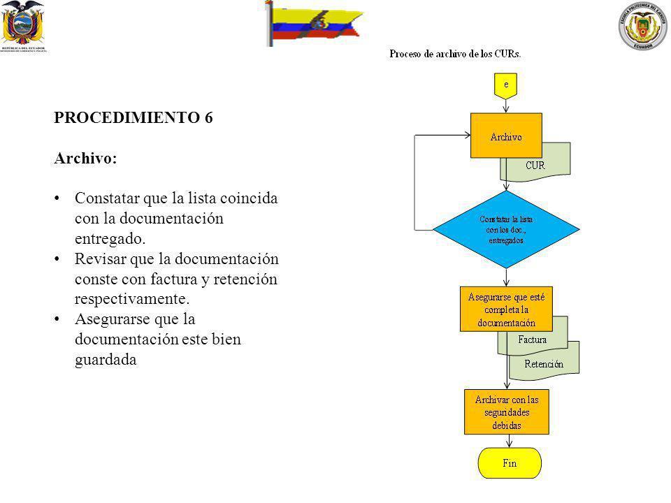 PROCEDIMIENTO 6 Archivo: Constatar que la lista coincida con la documentación entregado.