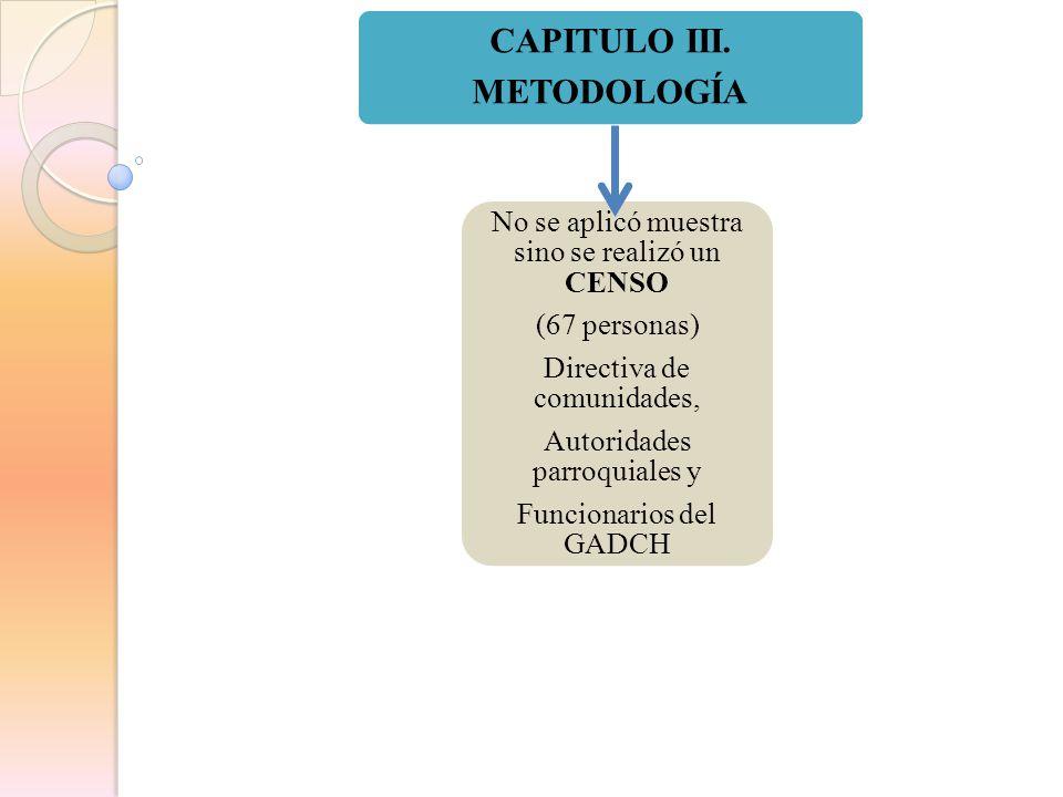 CAPITULO III. METODOLOGÍA