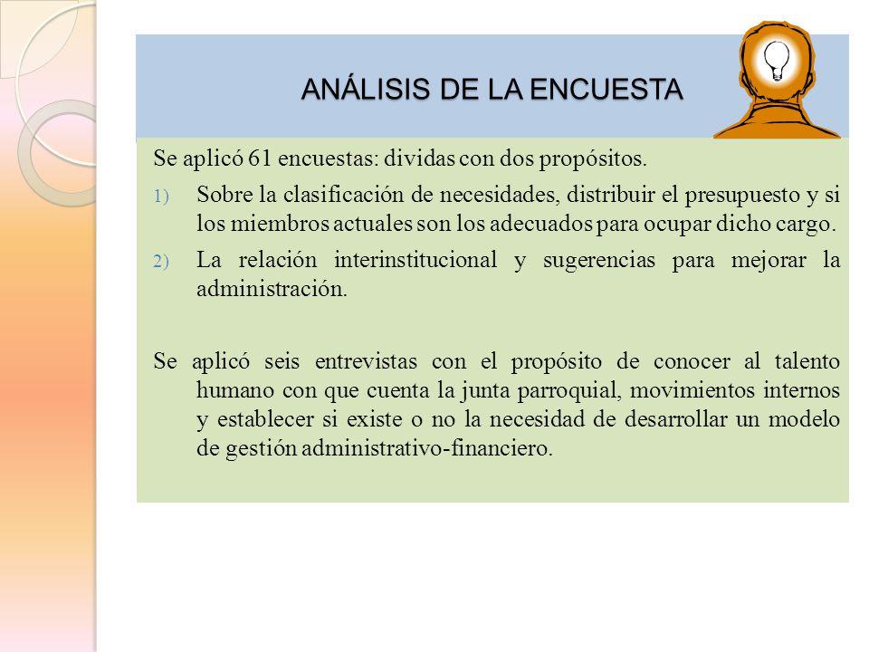 ANÁLISIS DE LA ENCUESTA