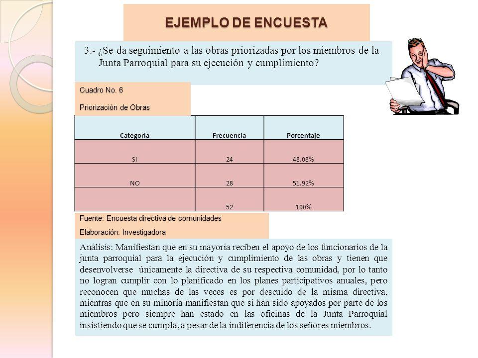 EJEMPLO DE ENCUESTA 3.- ¿Se da seguimiento a las obras priorizadas por los miembros de la Junta Parroquial para su ejecución y cumplimiento