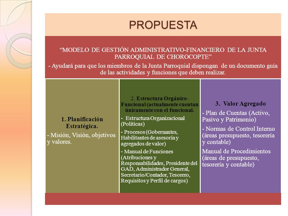1. Planificación Estratégica.