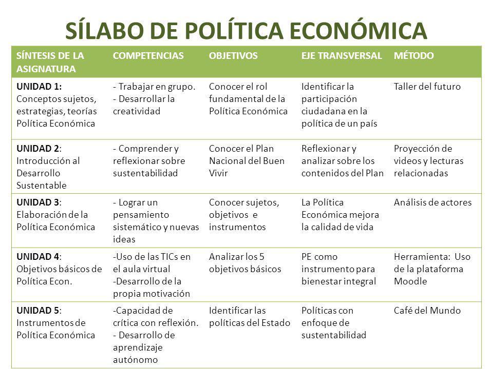 SÍLABO DE POLÍTICA ECONÓMICA