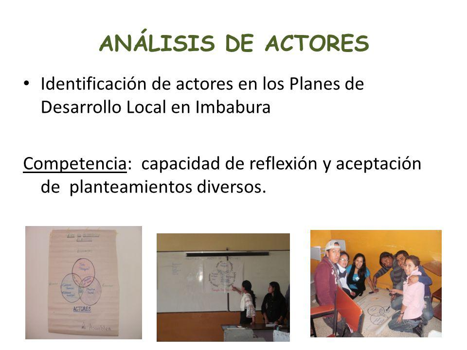 ANÁLISIS DE ACTORES Identificación de actores en los Planes de Desarrollo Local en Imbabura.