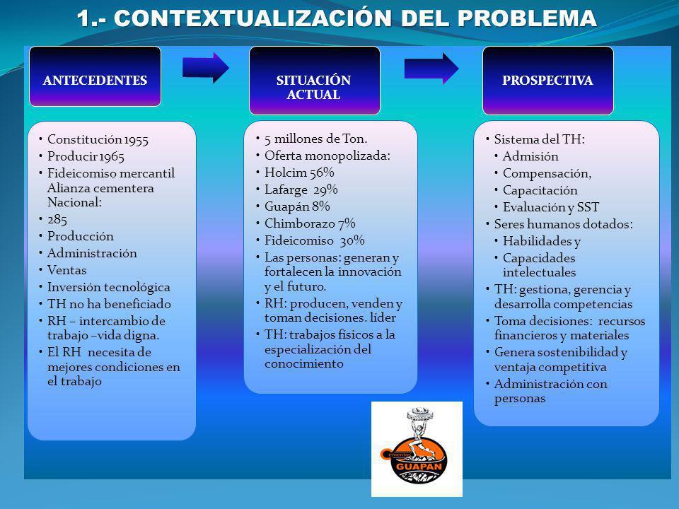 1.- CONTEXTUALIZACIÓN DEL PROBLEMA