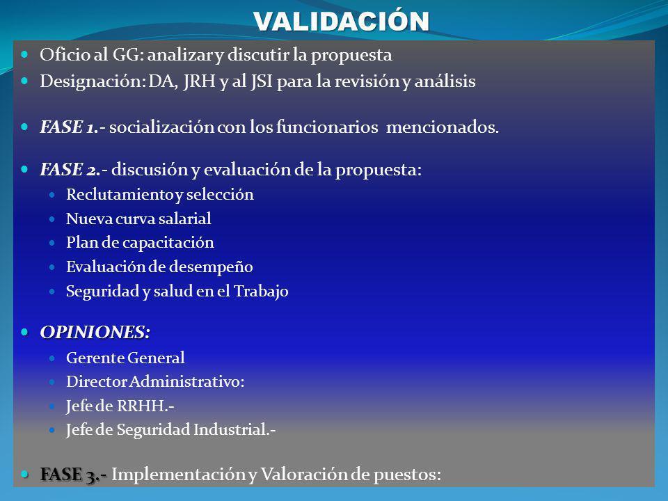 VALIDACIÓN Oficio al GG: analizar y discutir la propuesta