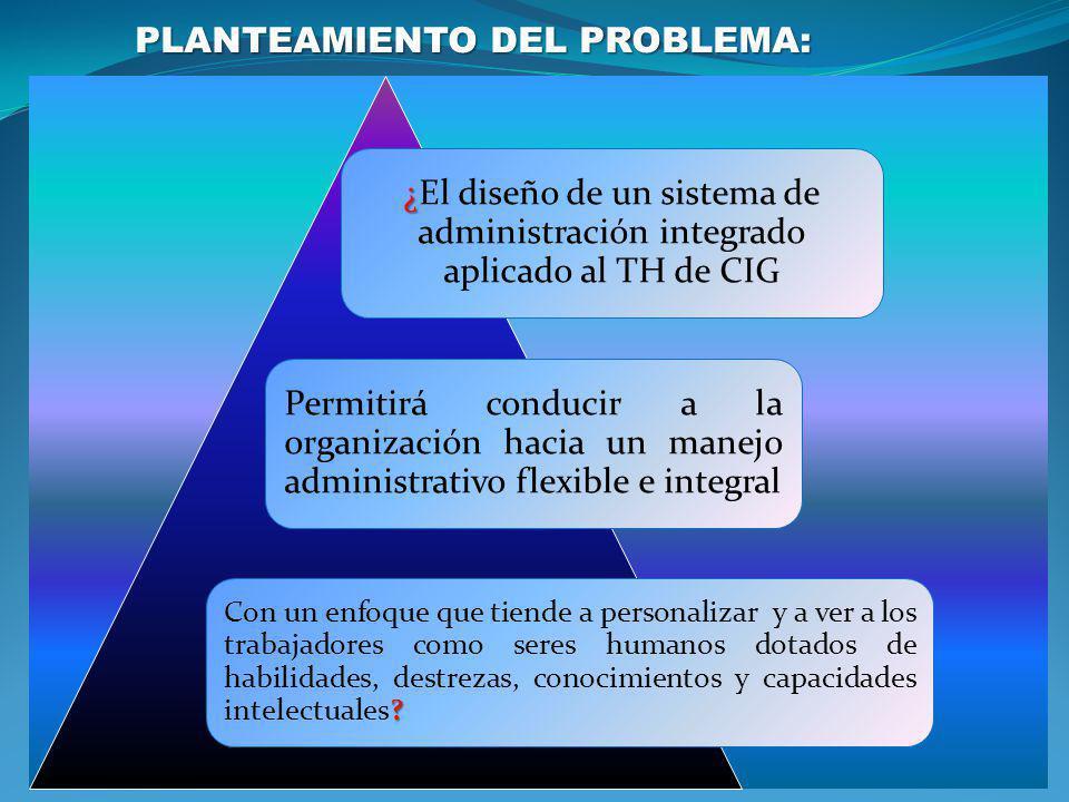 PLANTEAMIENTO DEL PROBLEMA: