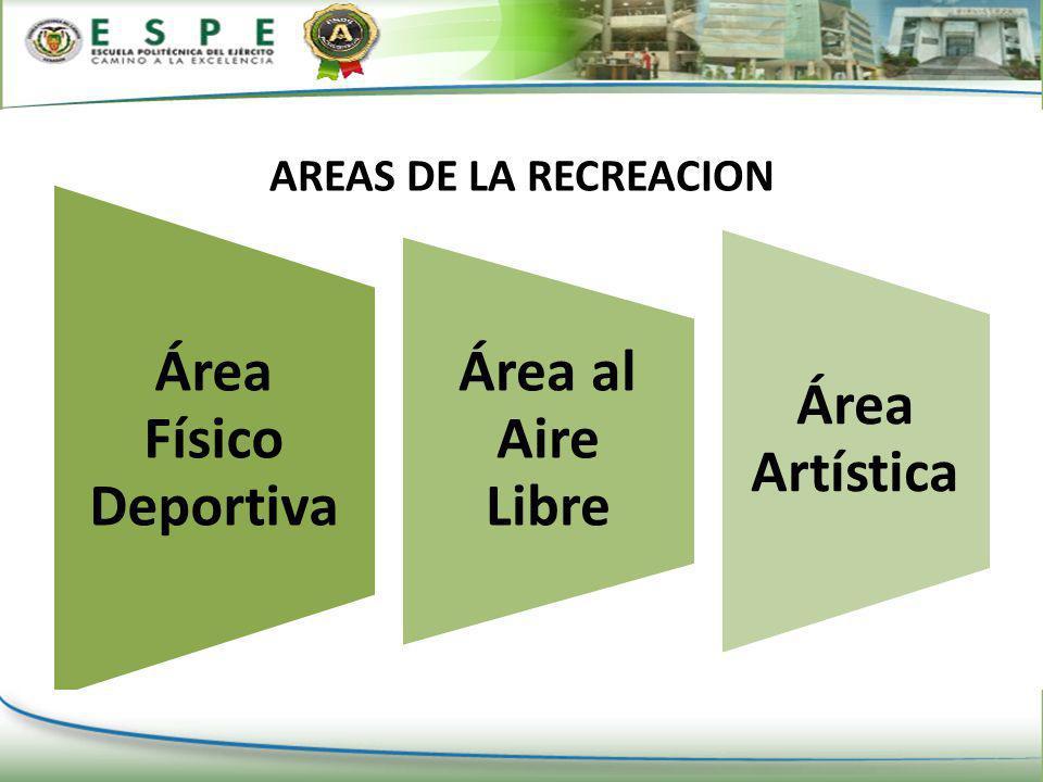 AREAS DE LA RECREACION Área Físico Deportiva Área al Aire Libre