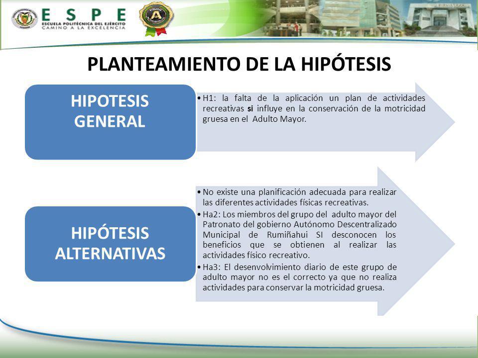 CAPITULO V PLANTEAMIENTO DE LA HIPÓTESIS