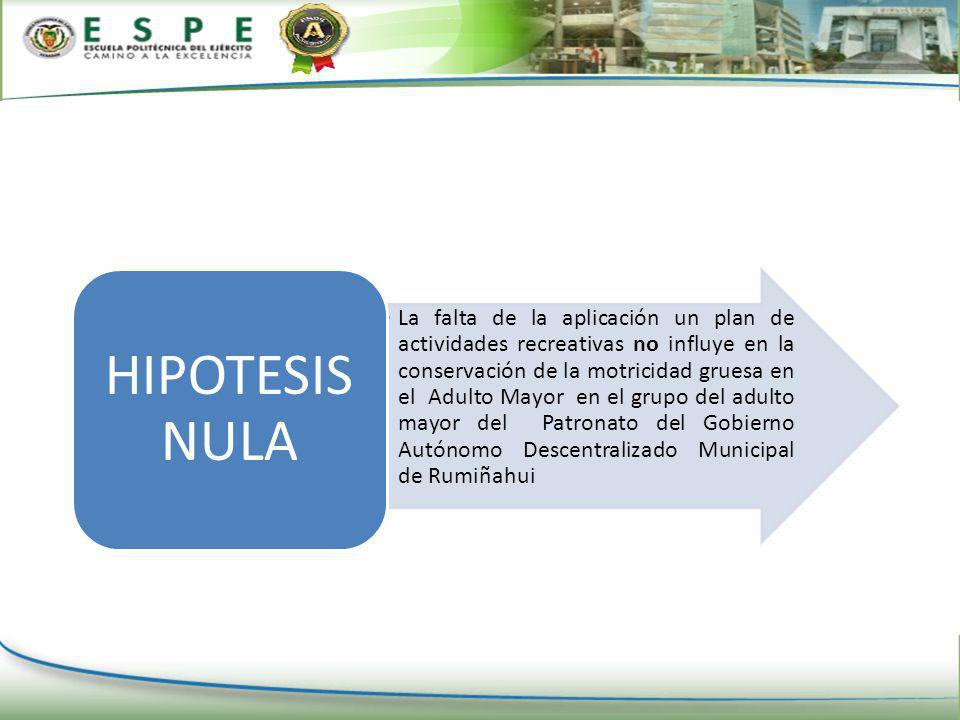 HIPOTESIS NULA