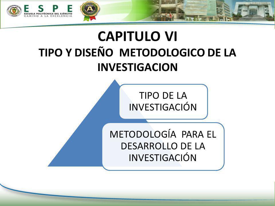 CAPITULO VI TIPO Y DISEÑO METODOLOGICO DE LA INVESTIGACION