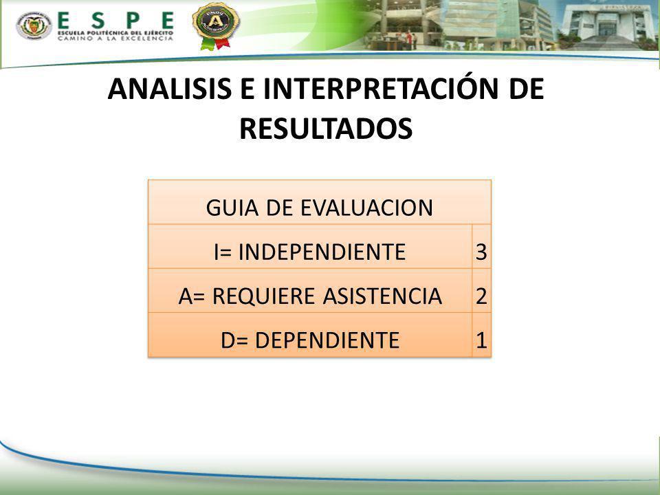 ANALISIS E INTERPRETACIÓN DE RESULTADOS