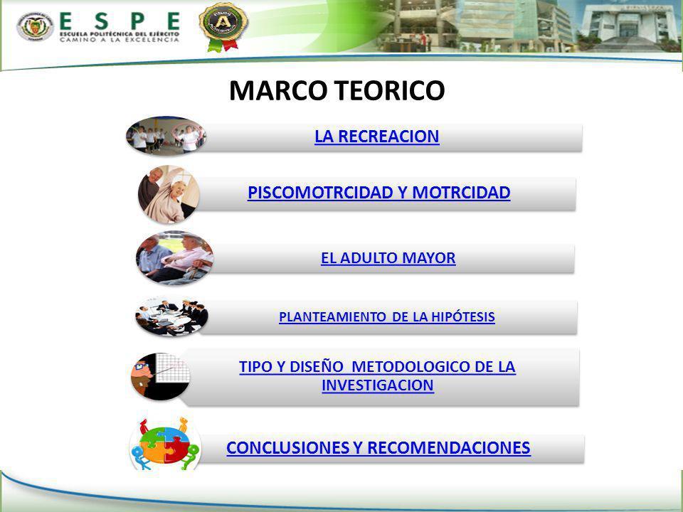 MARCO TEORICO CONCLUSIONES Y RECOMENDACIONES