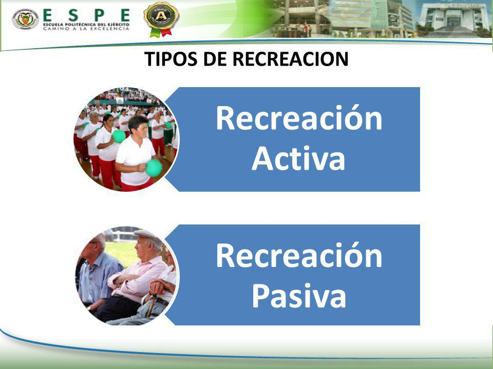 TIPOS DE RECREACION Recreación Activa Recreación Pasiva