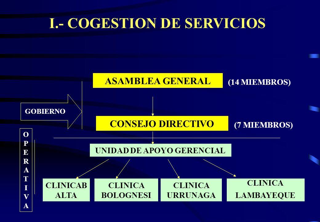 I.- COGESTION DE SERVICIOS UNIDAD DE APOYO GERENCIAL