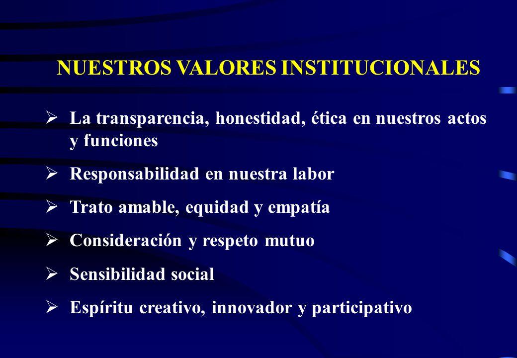 NUESTROS VALORES INSTITUCIONALES