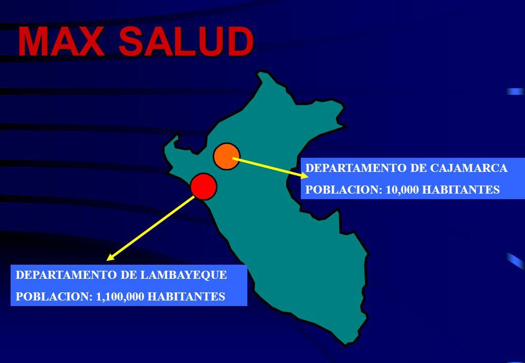 MAX SALUD DEPARTAMENTO DE CAJAMARCA POBLACION: 10,000 HABITANTES
