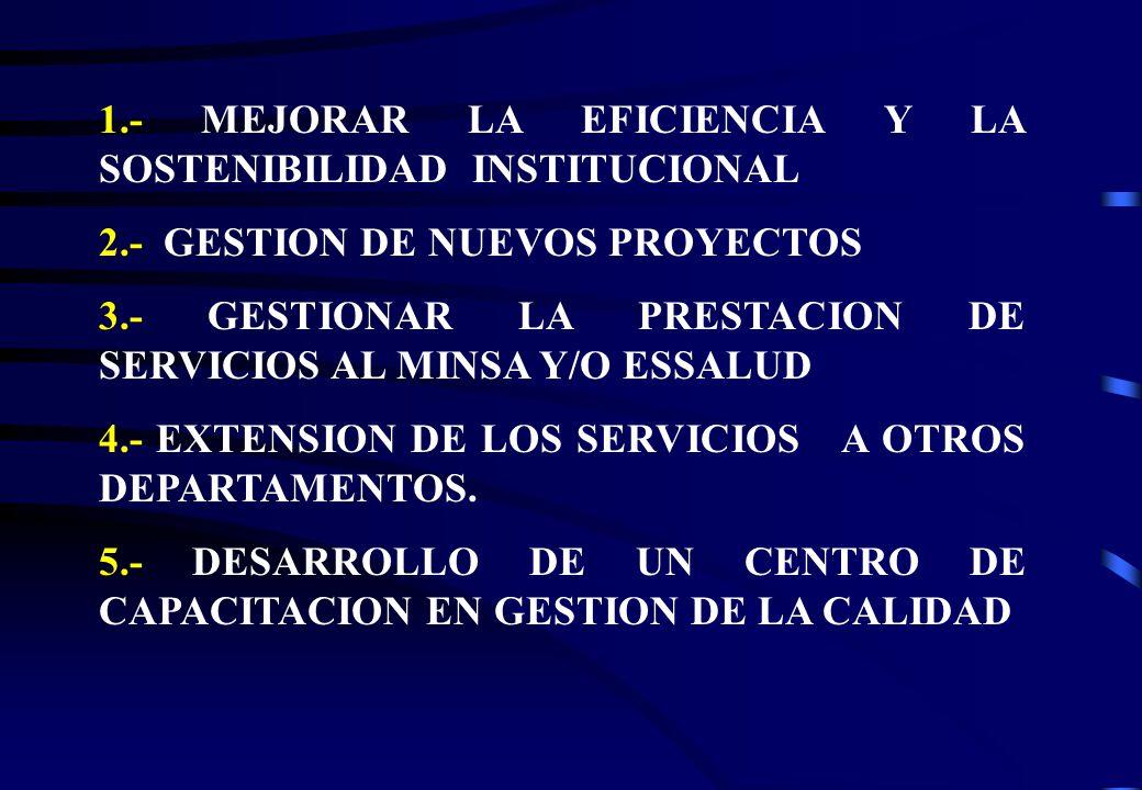 1.- MEJORAR LA EFICIENCIA Y LA SOSTENIBILIDAD INSTITUCIONAL