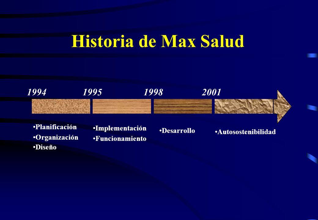 Historia de Max Salud 1994 1995 1998 2001 Planificación Implementación