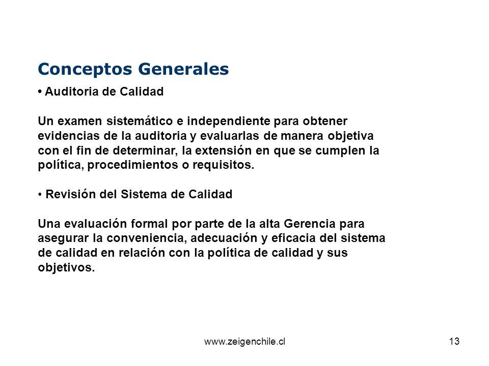 Conceptos Generales • Auditoria de Calidad