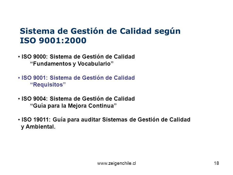 Sistema de Gestión de Calidad según ISO 9001:2000
