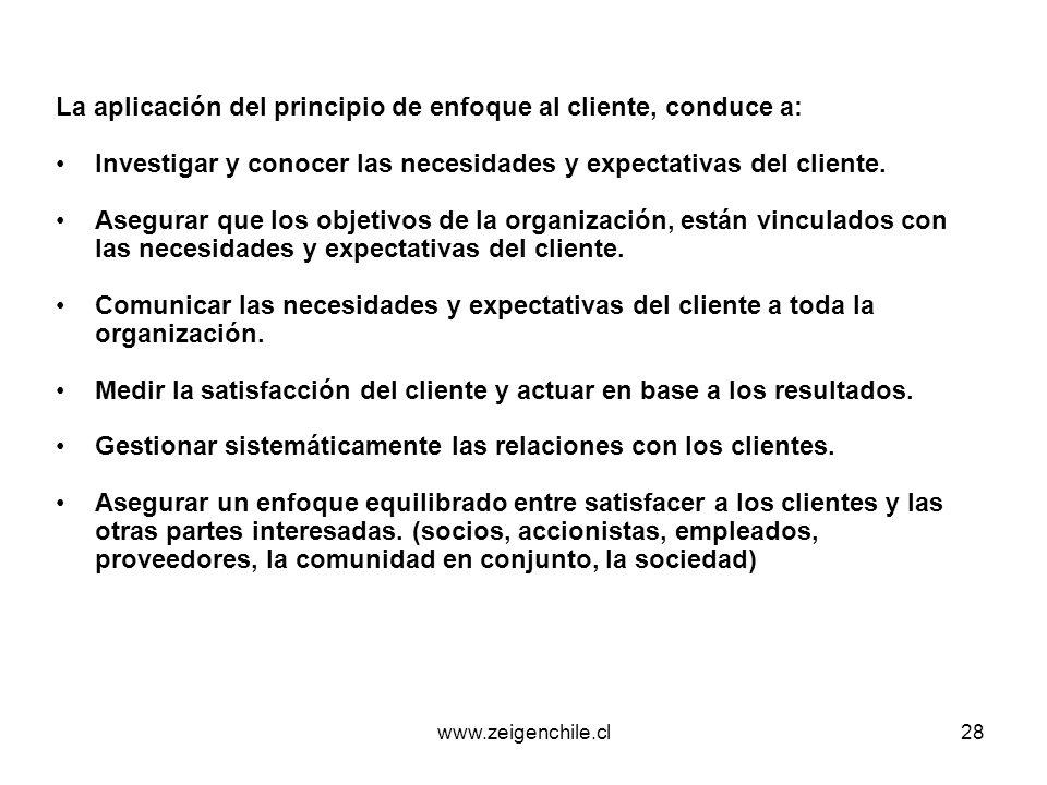 La aplicación del principio de enfoque al cliente, conduce a: