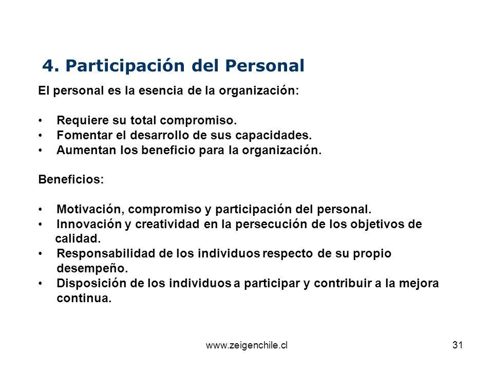 4. Participación del Personal