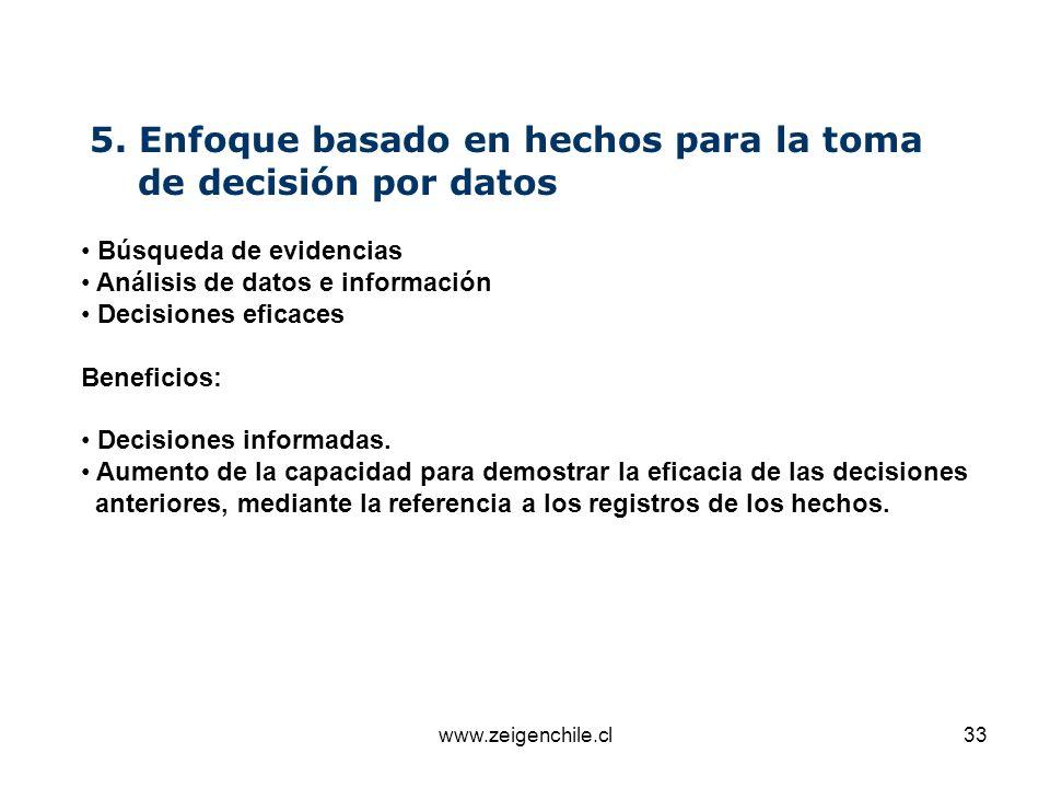 5. Enfoque basado en hechos para la toma de decisión por datos