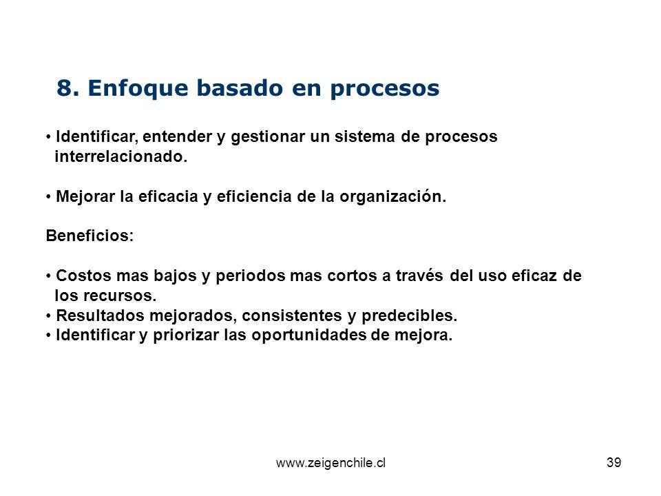 8. Enfoque basado en procesos