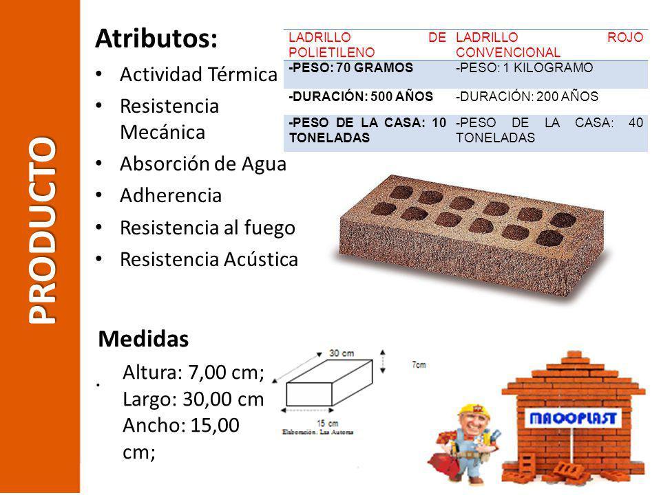 PRODUCTO Atributos: . Medidas Actividad Térmica Resistencia Mecánica