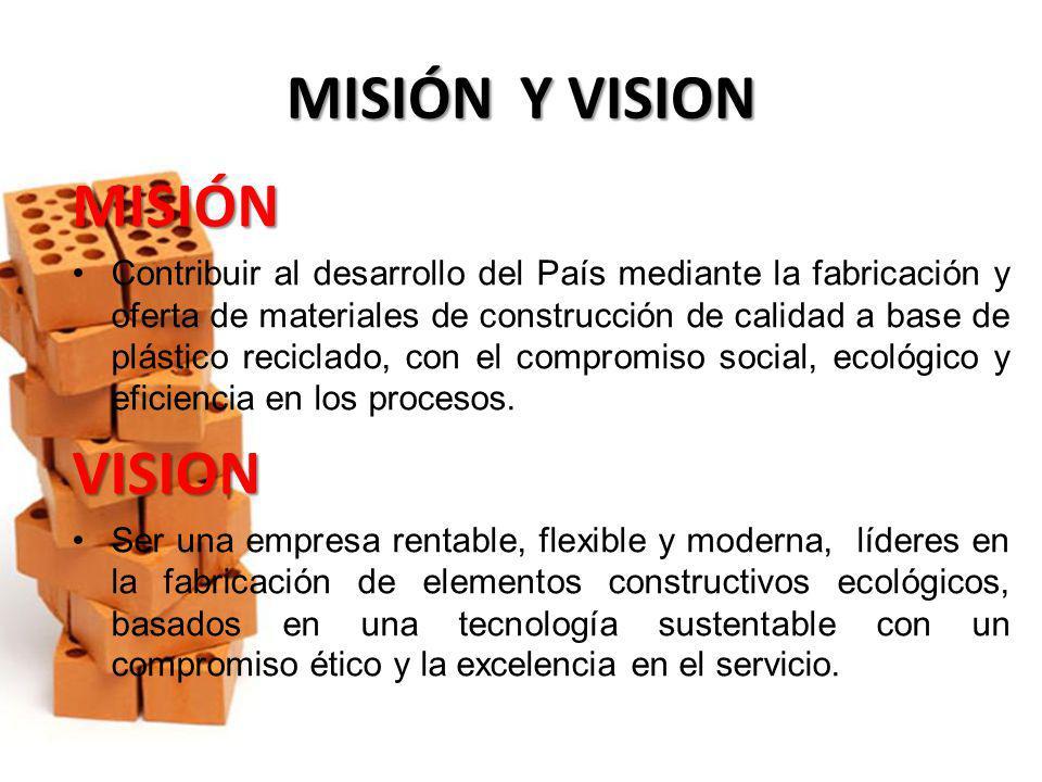 MISIÓN Y VISION MISIÓN VISION