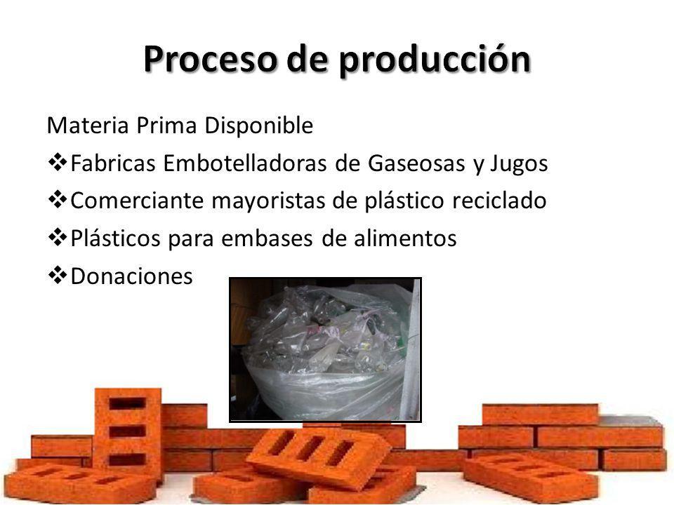 Proceso de producción Materia Prima Disponible