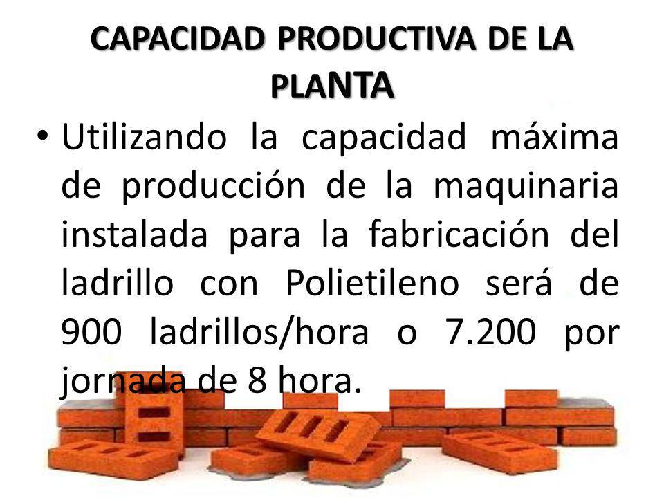 CAPACIDAD PRODUCTIVA DE LA PLANTA
