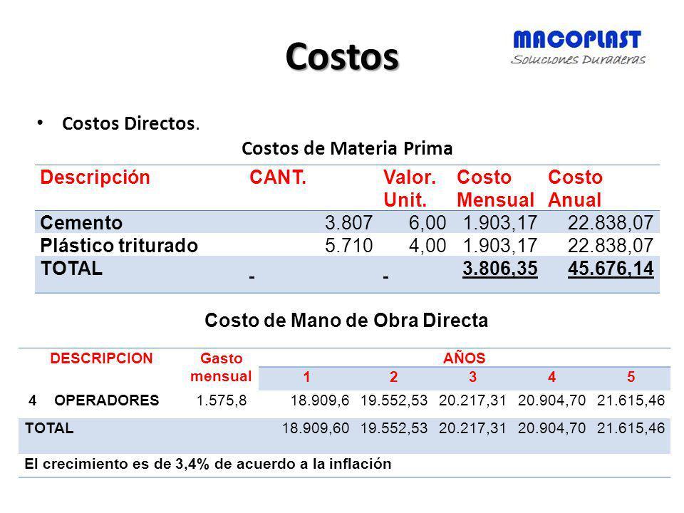 Costo de Mano de Obra Directa