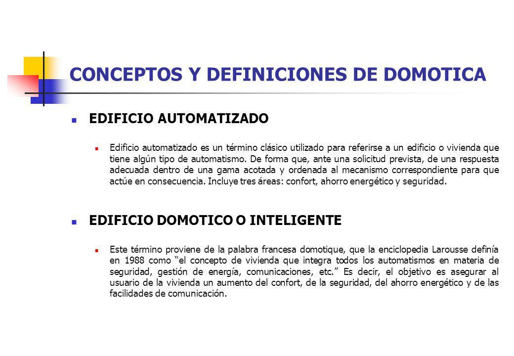 CONCEPTOS Y DEFINICIONES DE DOMOTICA