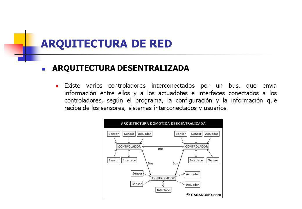 ARQUITECTURA DE RED ARQUITECTURA DESENTRALIZADA
