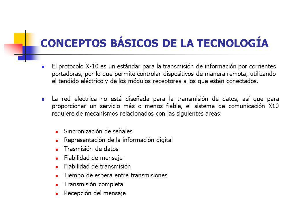CONCEPTOS BÁSICOS DE LA TECNOLOGÍA