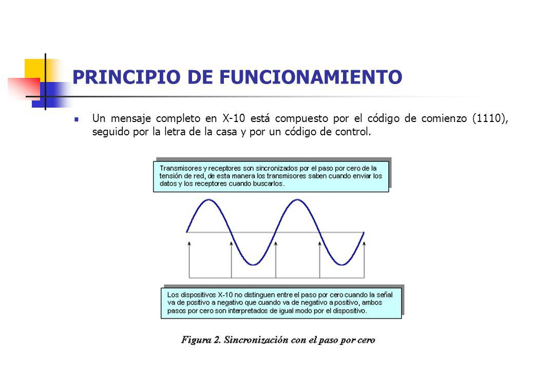 PRINCIPIO DE FUNCIONAMIENTO