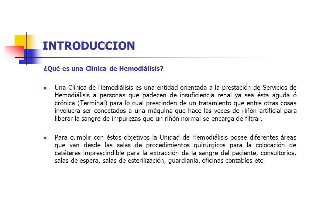 INTRODUCCION ¿Qué es una Clínica de Hemodiálisis