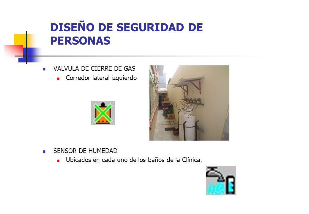 DISEÑO DE SEGURIDAD DE PERSONAS