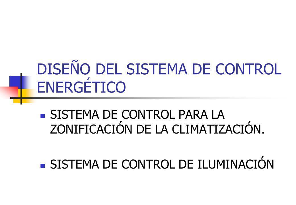 DISEÑO DEL SISTEMA DE CONTROL ENERGÉTICO