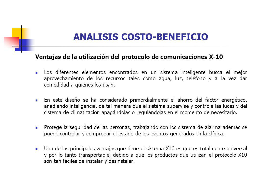 ANALISIS COSTO-BENEFICIO