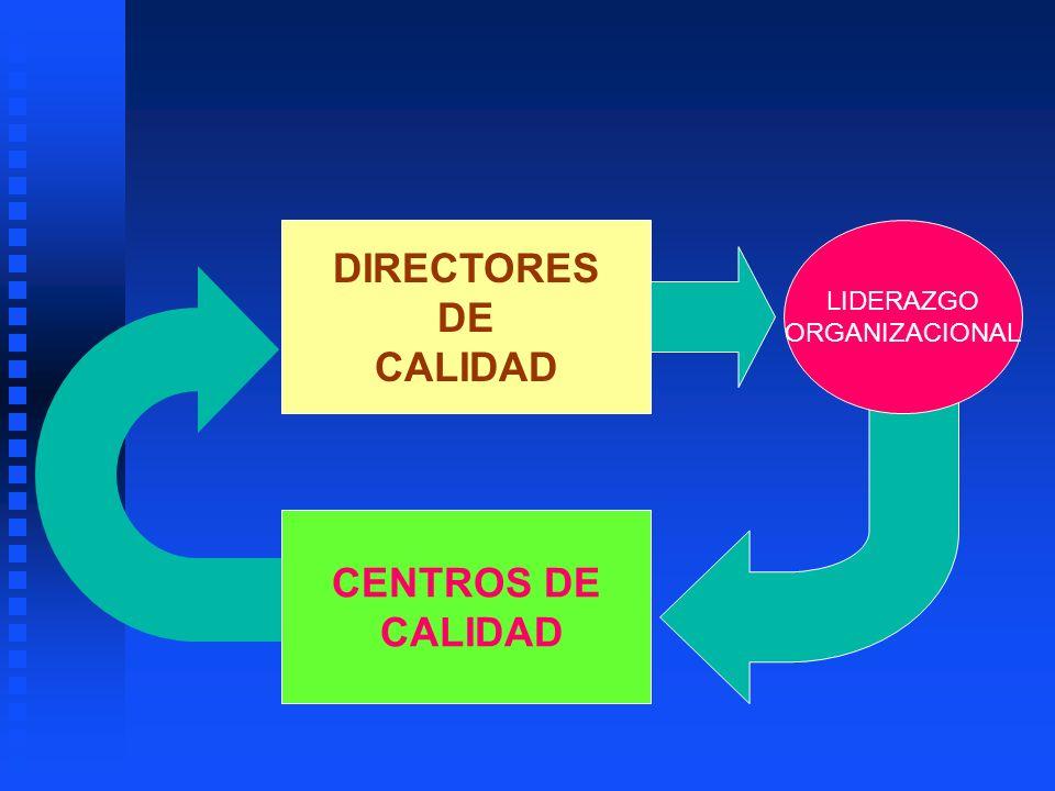 DIRECTORES DE CALIDAD CENTROS DE CALIDAD