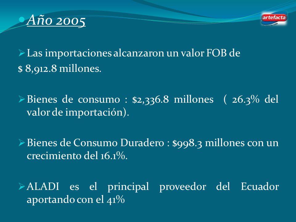 Año 2005 Las importaciones alcanzaron un valor FOB de