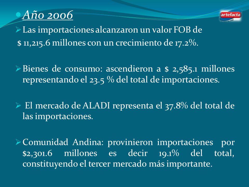 Año 2006 Las importaciones alcanzaron un valor FOB de