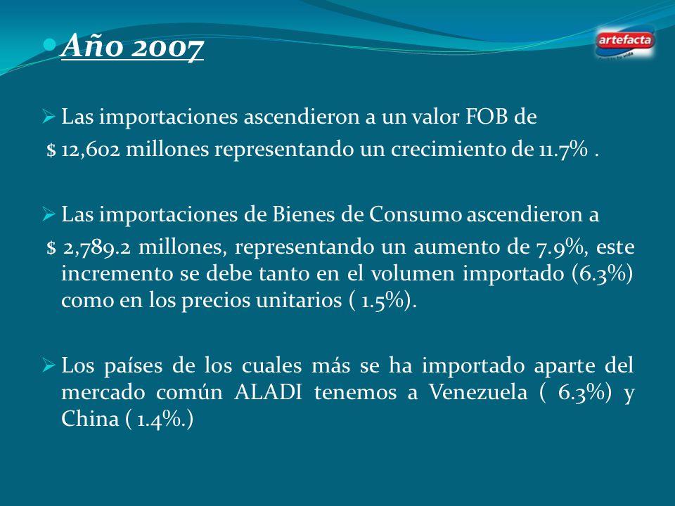 Año 2007 Las importaciones ascendieron a un valor FOB de