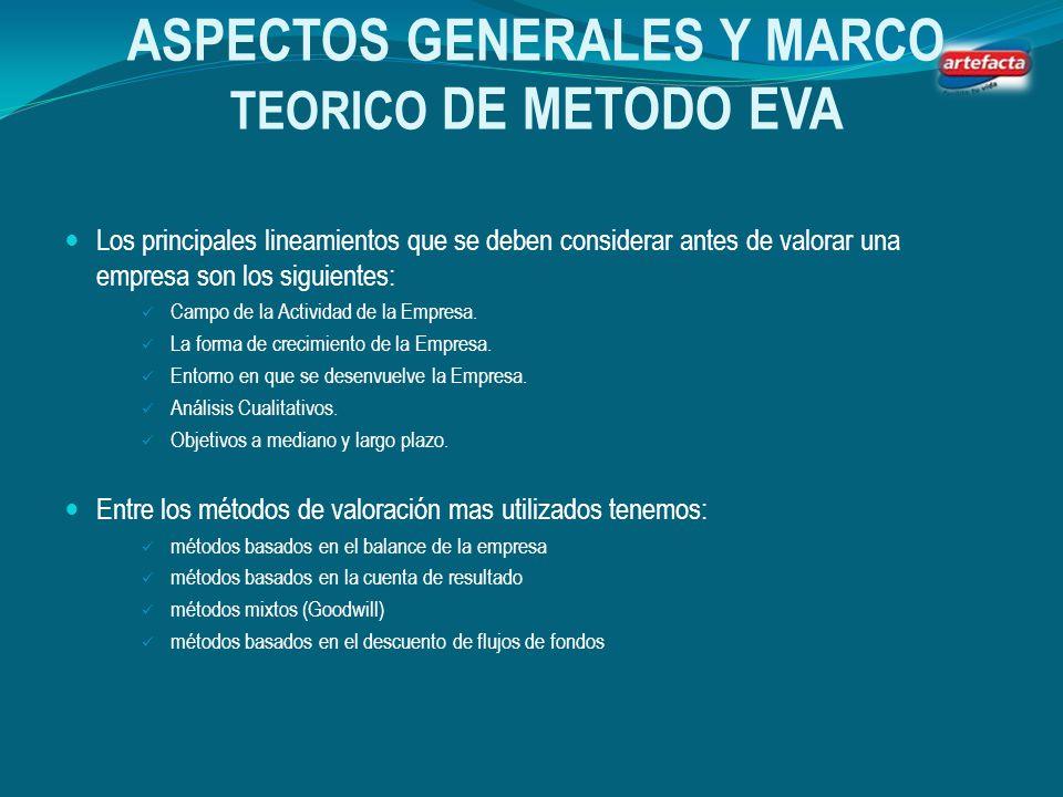 ASPECTOS GENERALES Y MARCO TEORICO DE METODO EVA