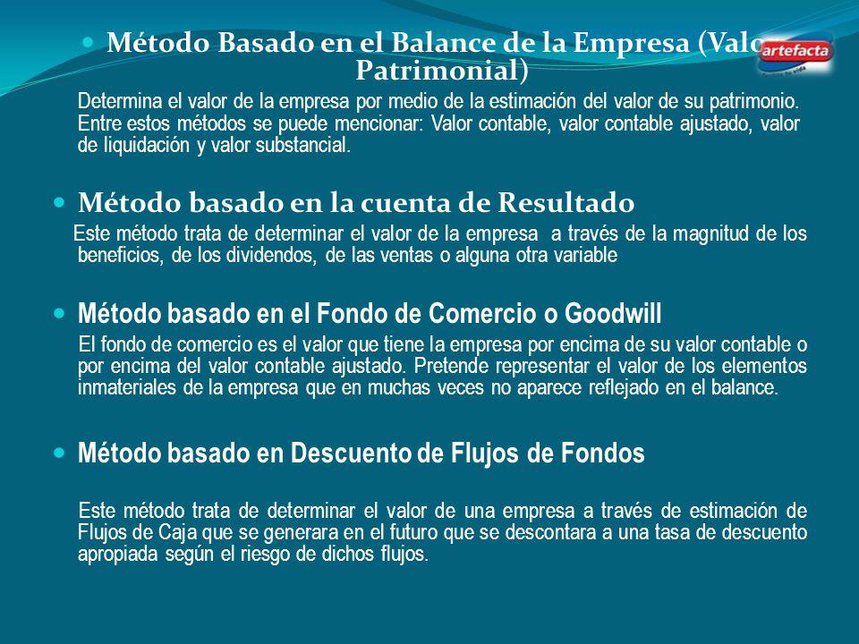 Método Basado en el Balance de la Empresa (Valor Patrimonial)
