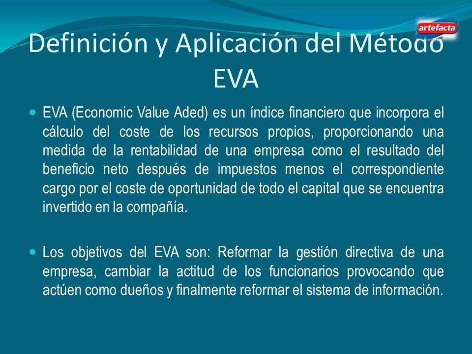 Definición y Aplicación del Método EVA